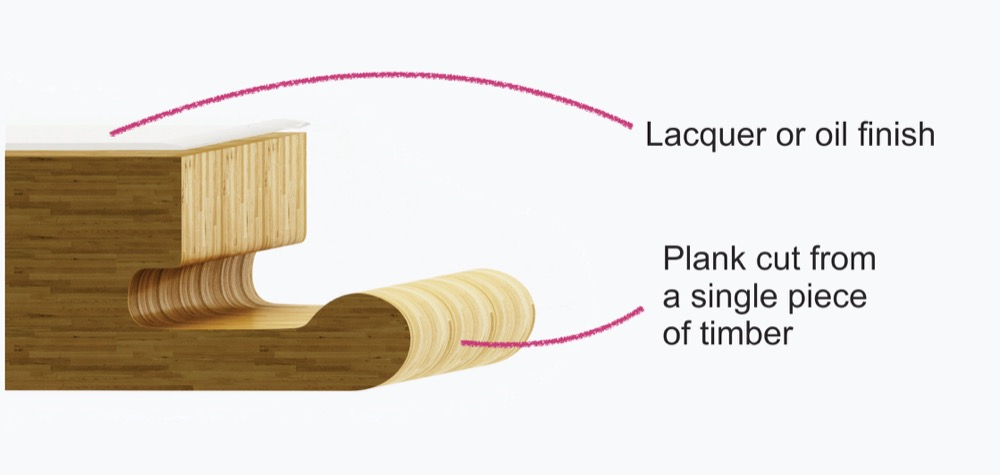 solid wood flooring guide.