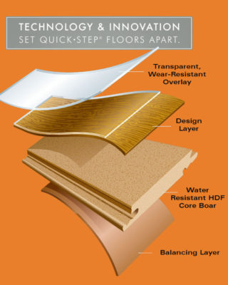 laminate-quick-step | Best at Flooring