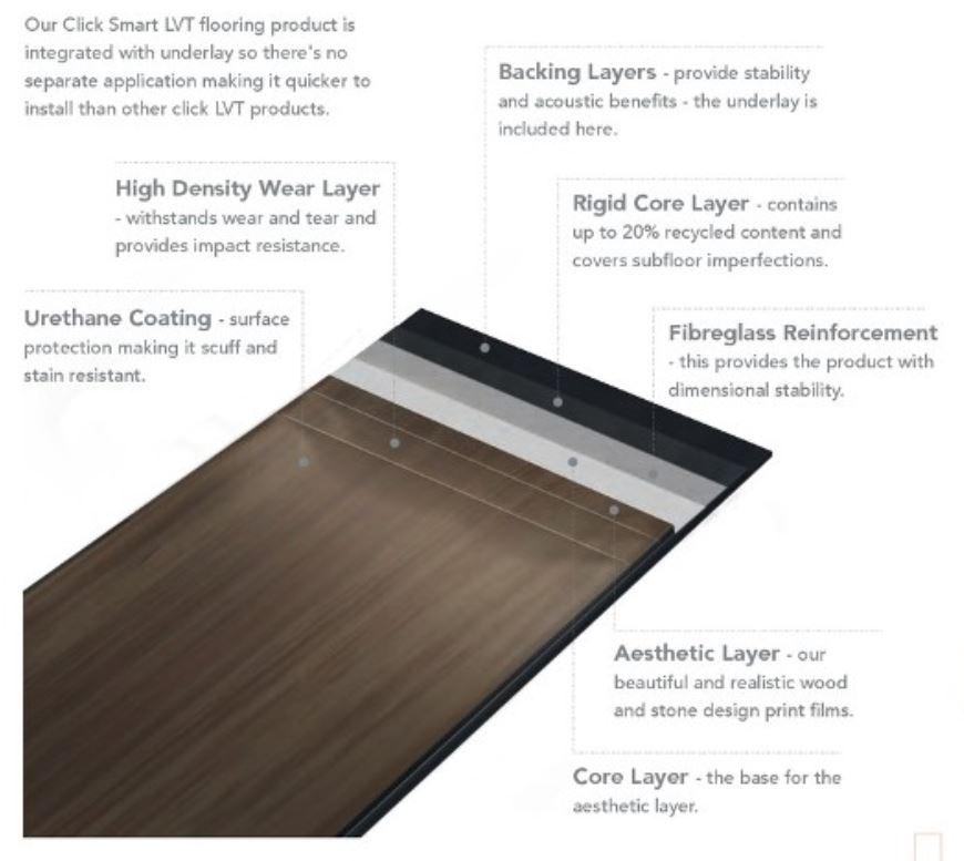amtico smart click | best at flooring